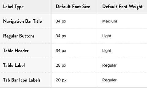 Dimension Typographie