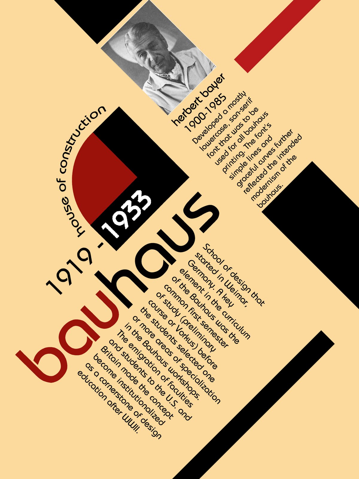 Affiche Bauhaus Futura Typeface Logo